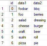 DNS Exfiltration thru Blind SQL Injection in a MS-SQL Environment - example1 database table