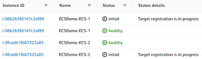 Using CodePipeline again with Elastic Container Service - Target Group Registration